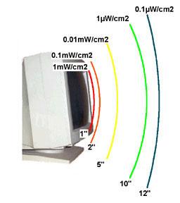 Viewsonic 17 inch monitor
